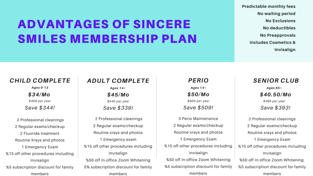 Table of Sincere Smiles Membership Plans